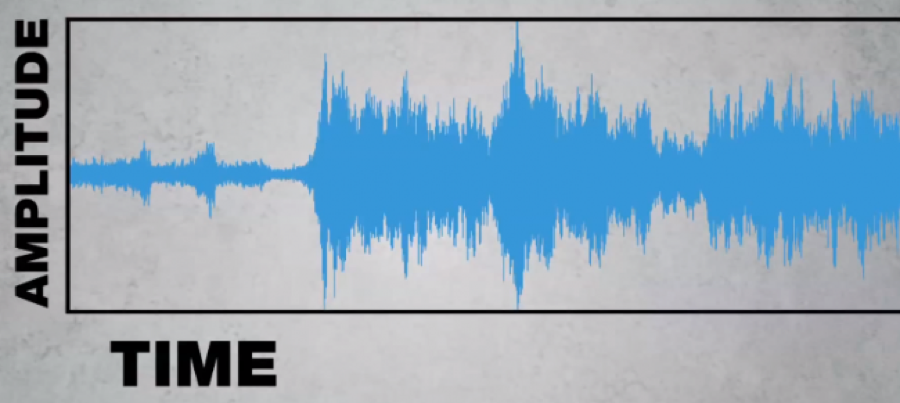 Ascolto quindi sono (o sono quel che ascolto?). Loudness War e qualità audio
