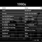 Canzoni più ascoltate su Spotify per decennio